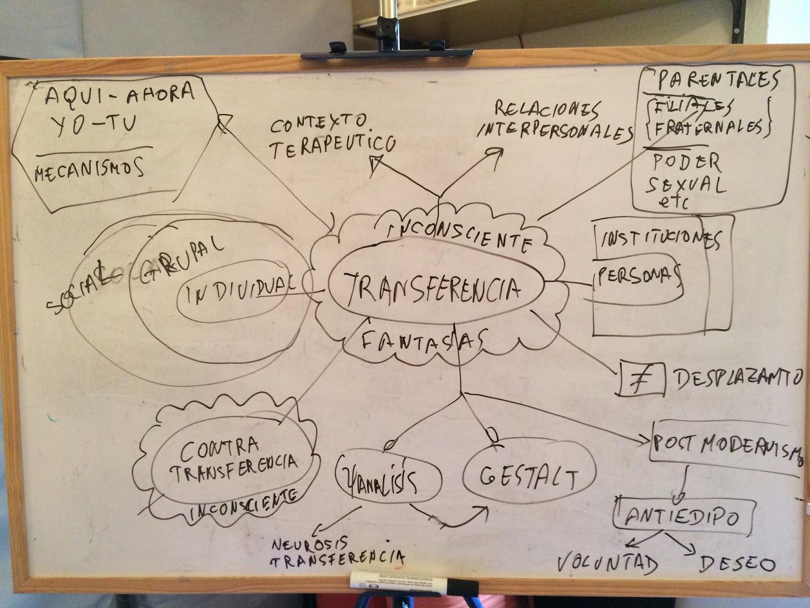 Haiki-en-busca-del-yo-real- TRANSFERENCIA-TERAPIA GESTALT